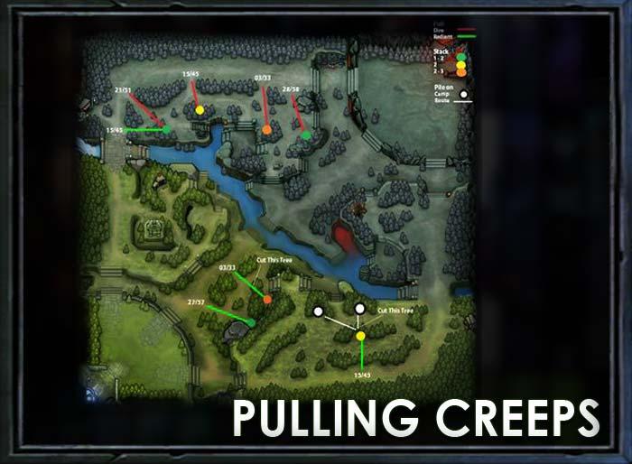 03_pullingcreeps