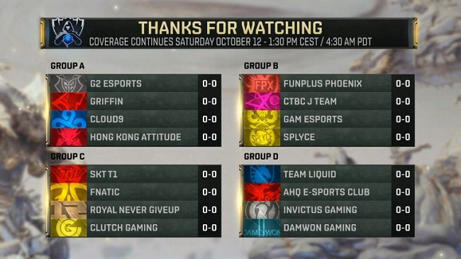 LOL GROUP STAGE