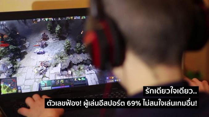 ผู้เล่นอีสปอร์ต 69% ไม่สนใจเล่นเกมอื่น!