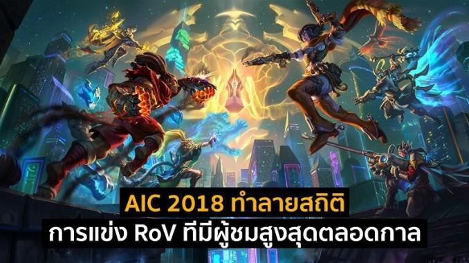 AIC ทำลายสถิติ การแข่ง RoV ที่มีผู้ชมสูงสุด